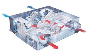 Устройство приточно-вытяжной вентиляции с рекуперацией тепла